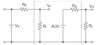 電圧制御電圧源増幅器のモデル