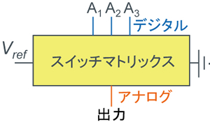 D/Aコンバータの基本形2(バイナリ方式) - 図1