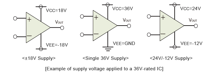 Example of supply voltage applied to a 36V-rated IC