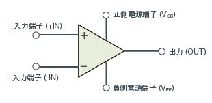 オペアンプ・コンパレータの図記号