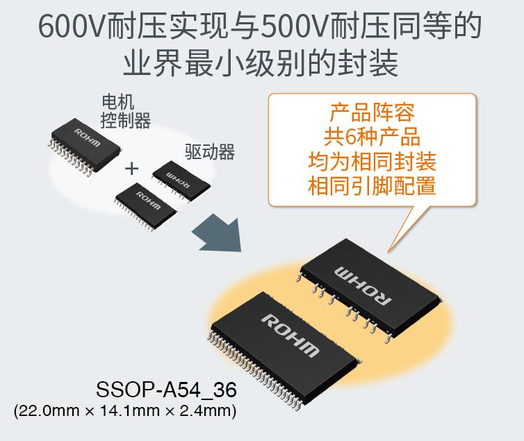 600V耐压实现与500V耐压同等的 业界最小级别的封装