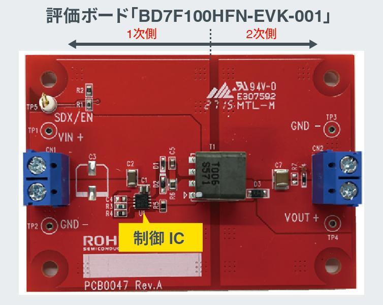 評価ボード「BD7F100HFN-EVK-001」