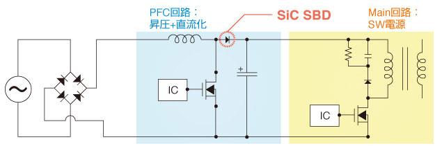 PFC 回路