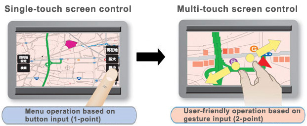 Comparison of screen control functionality