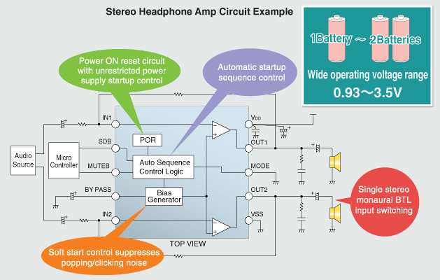 Stereo Headphone Amp Circuit Example