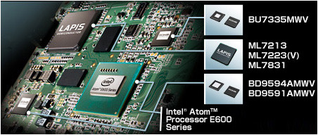 Chipset and reference board for embedded Intel® AtomTM Processor E600 Series applications