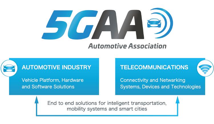5GAA (Automotive Association)