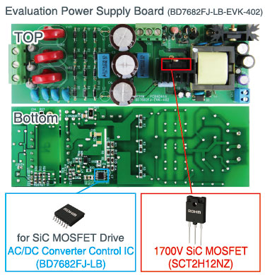 Evaluation Power Supply Board(BD7682FJ-LB-EVK-402)