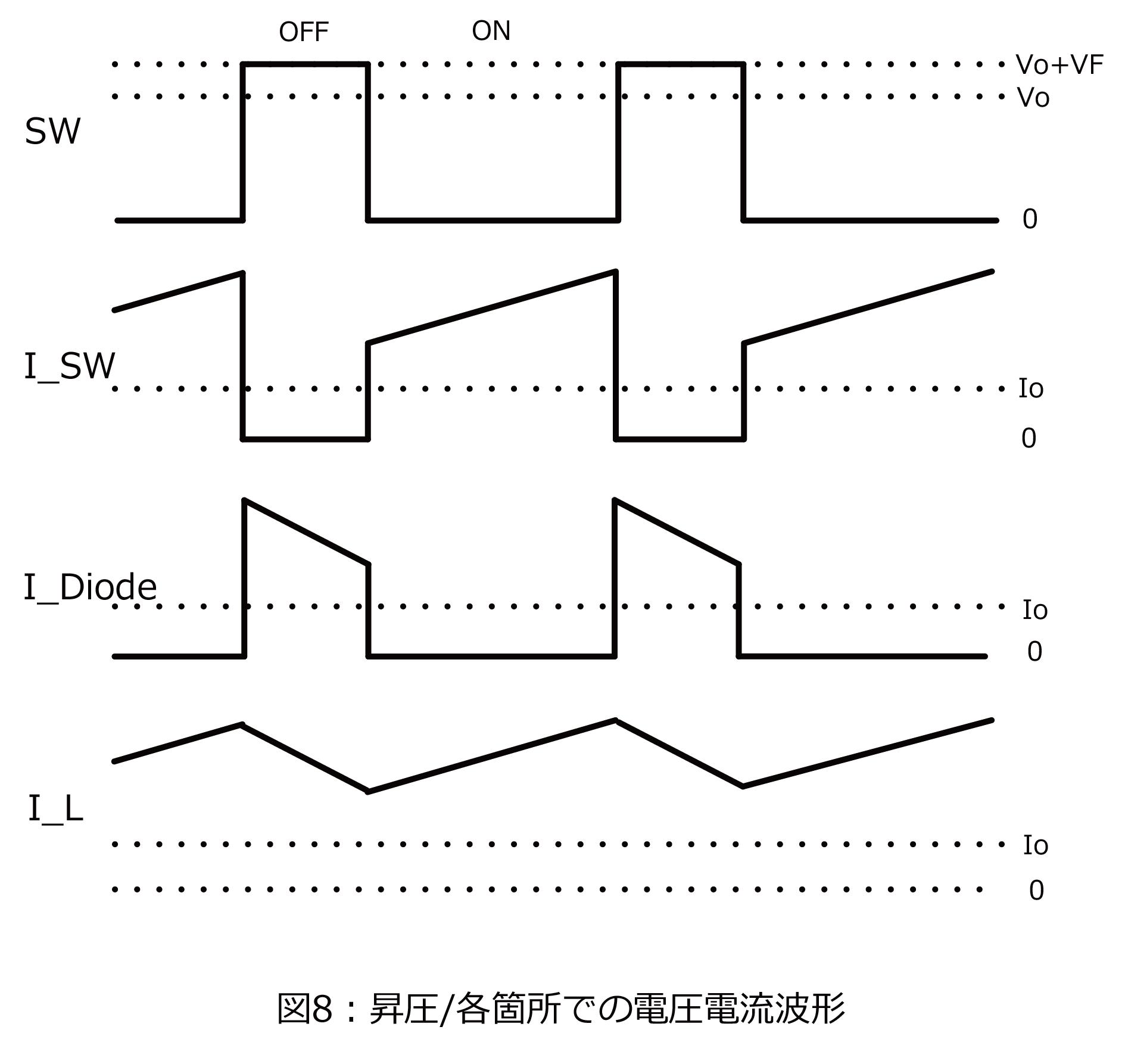 昇圧/各箇所での電圧電流波形