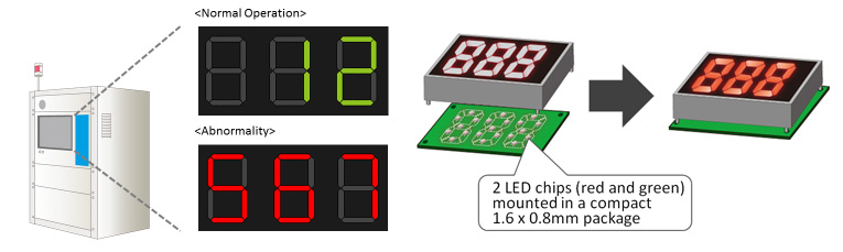 2 LED chips (red and green) mounted in a compact 1.6 x 0.8mm package