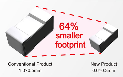 64% smaller footprint