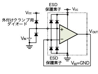 入力電流制限抵抗の接続について、入力保護ダイオードの接続