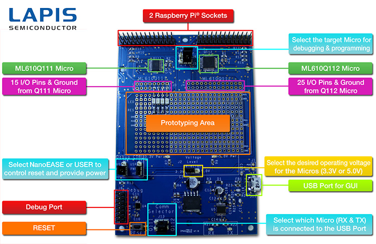 LAPIS Development Board