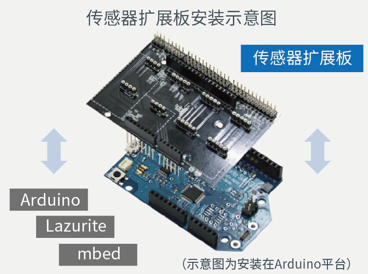 传感器扩展板安装示意图