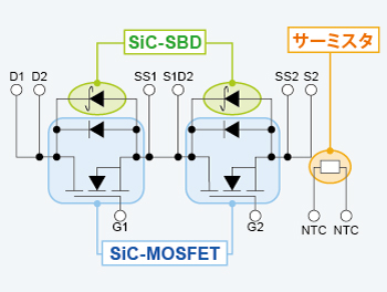 SiCモジュールでスイッチング損失低減!高周波化も可能