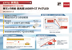 単ランク供給 高光度1608サイズ チップLED