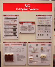 sic Full System Solutions