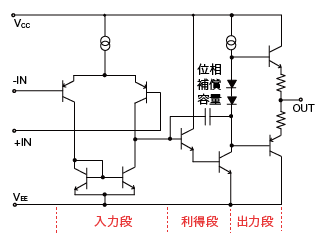 BA4558内部等価回路